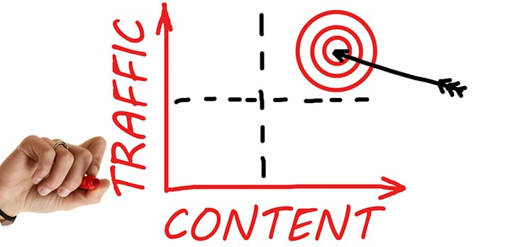 How To Know If Your Content Marketing Is Paying Off
