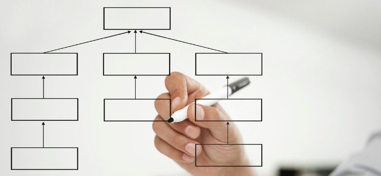 Is Your Org Chart Hindering Your Company's Growth? Here's How to Know