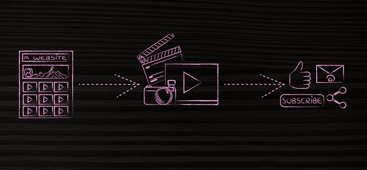 motion graphics to boost traffic and sales